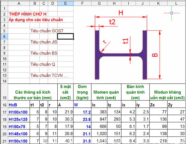 bảng thông số thép hình h
