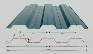 Bảng tra tôn sàn deck