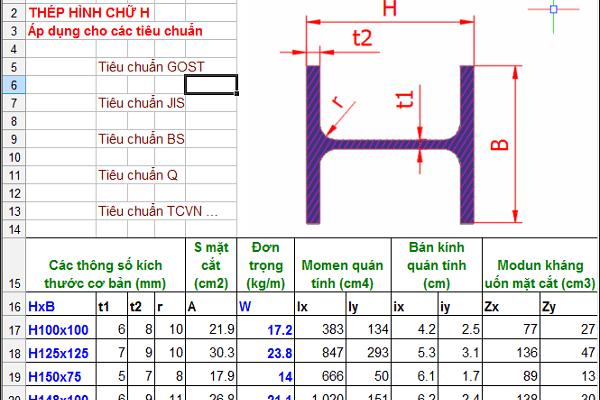 Thép hình H | Quy cách, kích thước, thông số kỹ thuật