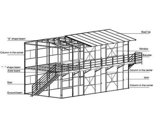 Bản vẽ nhà thép tiền chế 2 tầng