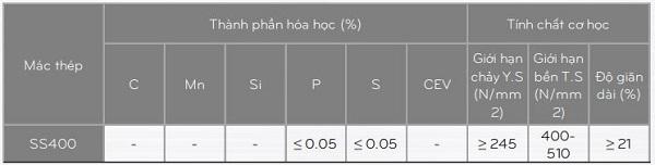 tính chất hóa học JIS G3101-2015